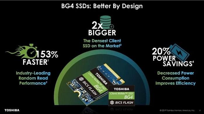 SSD Toshiba BG4