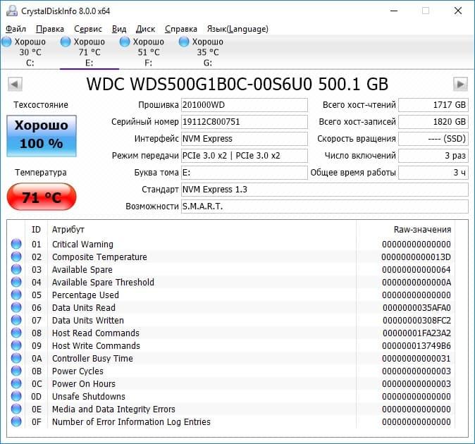 WD Blue SN500 500 ГБ – обзор
