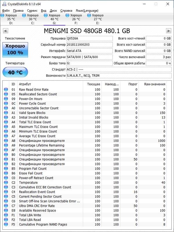 SSD Mengmi 480 ГБ - CrystalDiskInfo