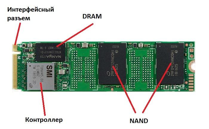 SSD_parts