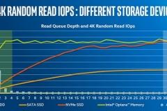 Intel Optane Memory - что это