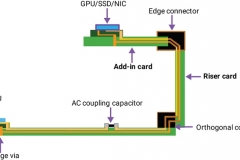 PCIe5_AIC