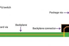 PCIe5_backplane