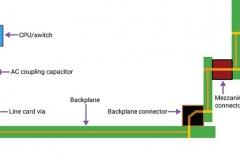 PCIe5_backplane1