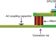 PCIe5_mezzanine_connector