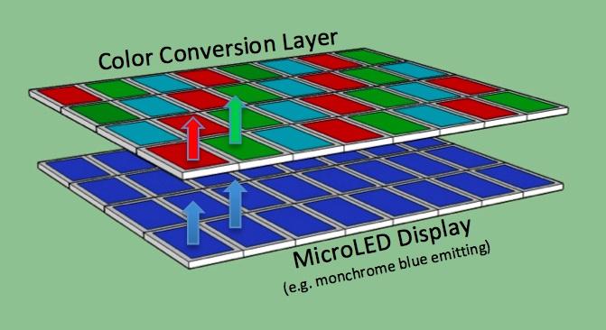 Картинки по запросу MicroLED